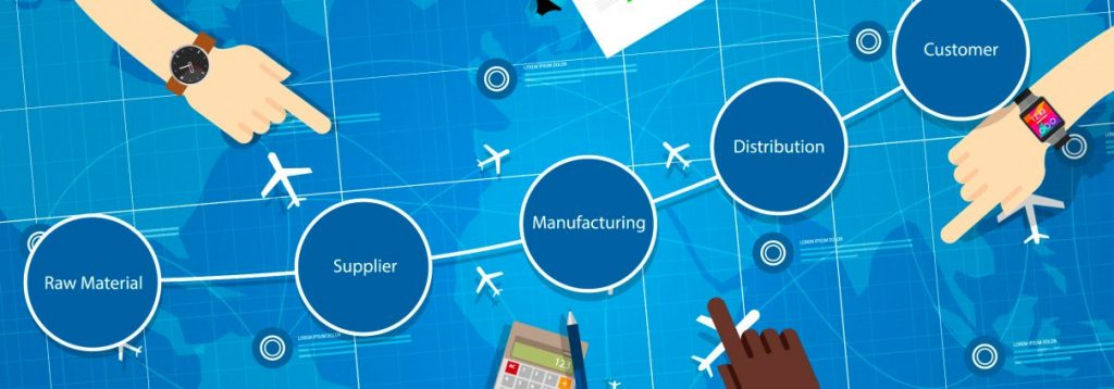 Mobility in Manufacturing Supply Chain Management